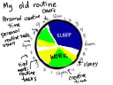 My old routine