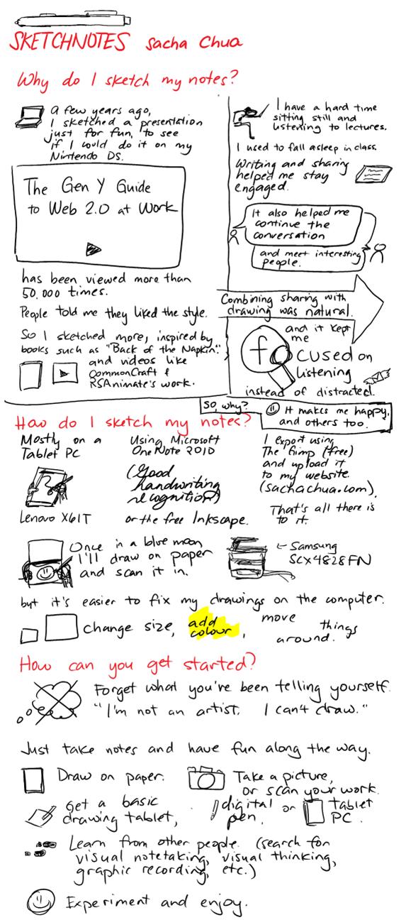 sketchnotes[1]