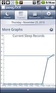 sleep-graph