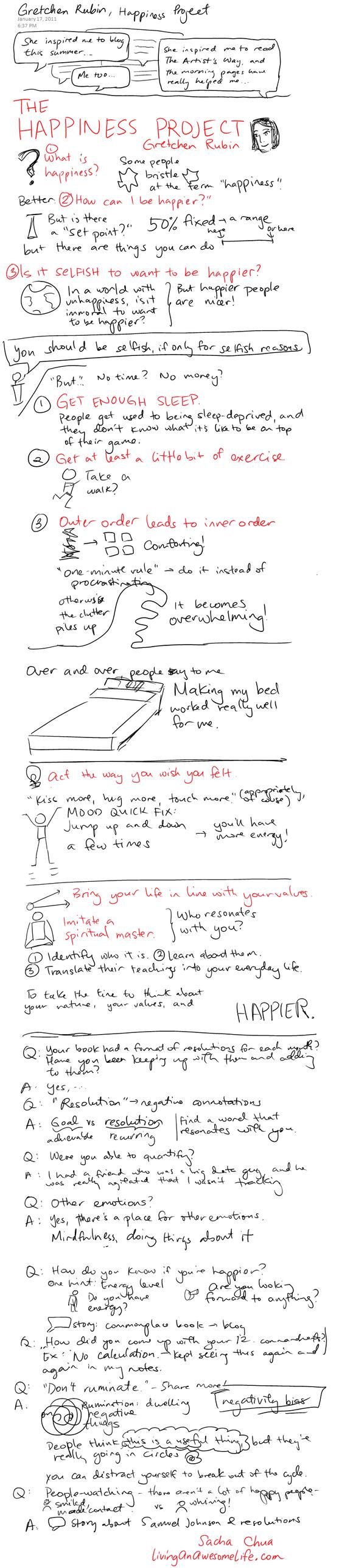 sketchnotes-gretchen-rubin-happiness[1]