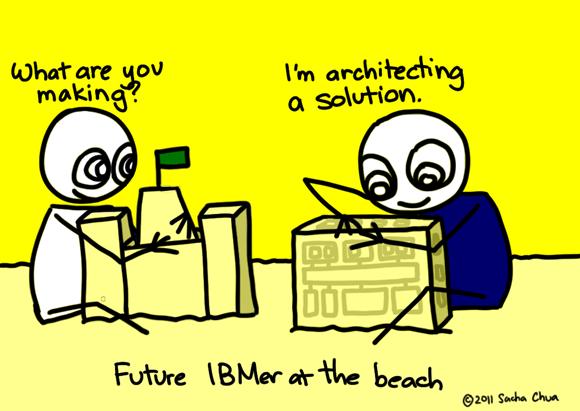 future-ibmer-at-the-beach