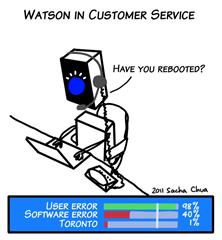ibm-watson-in-customer-service-rebooted