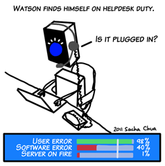 watson-helpdesk-duty