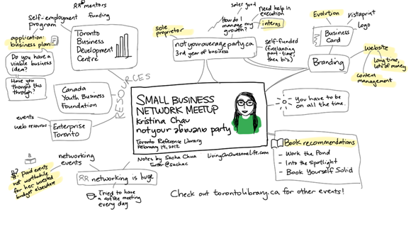Notes from the Small Business Network meetup with Kristina Chau