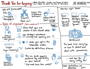 20120321-book-thank-you-for-arguing_thumb.png