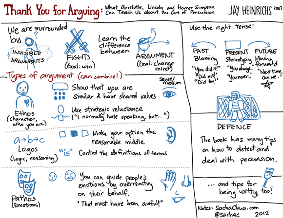 20120321-book-thank-you-for-arguing
