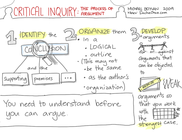 book-critical-inquiry