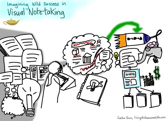 drawing-planning