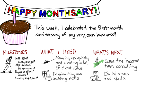 happy-monthsary