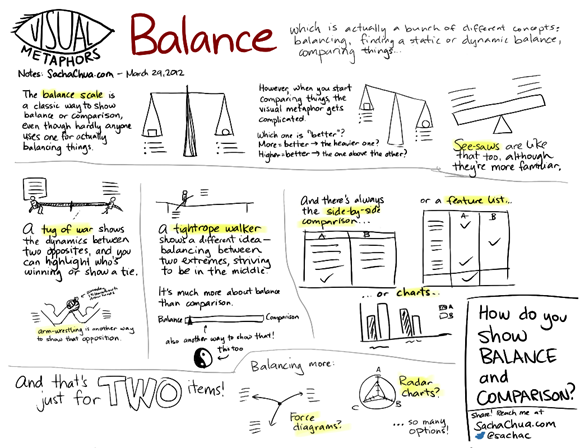 visual-metaphors-balance