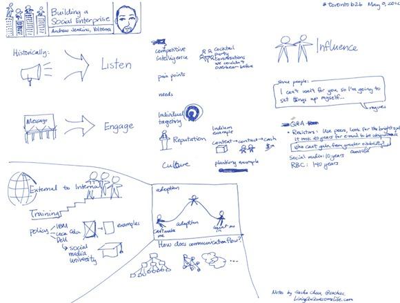 20120503-torontob2b-building-a-social-enterprise-andrew-jenkins