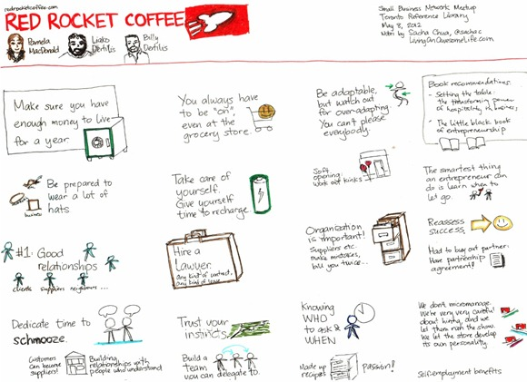 20120508-red-rocket-coffee-toronto-public-library-small-business-network