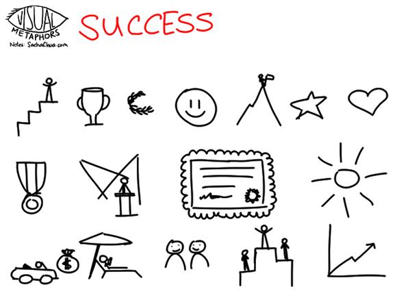Visual metaphors: Success