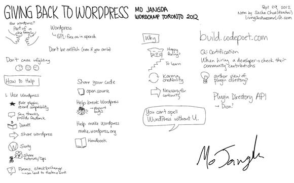 20120929 Wordcamp Toronto - Giving Back to WordPress - Mo Jangda