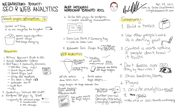 20120929 Wordcamp Toronto - SEO and Analytics - Andy McIlwain