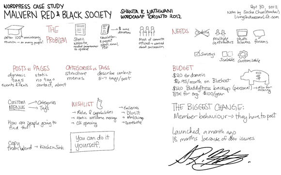 20120930 Wordcamp Toronto - Malvern Red and Black Society - Shanta Nathwani