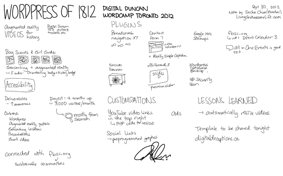 20120930 Wordcamp Toronto - WordPress of 1812 - Digital Duncan