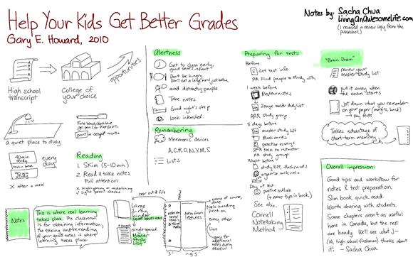 Book - Help Your Kids Get Better Grades