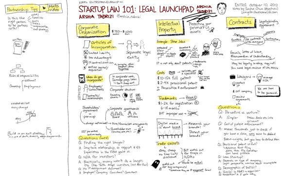 20121010 ent101 Startup Law 101 - Arshia Tabrizi