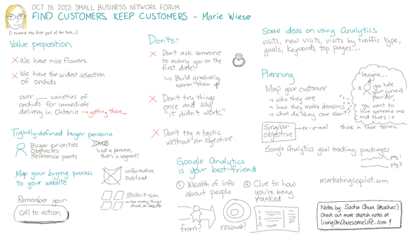 20121016 Small Business Forum - Find Customers, Keep Customers - Marie Wiese