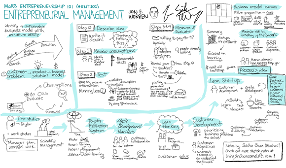 20121024 ENT101 Entrepreneurial Management - Jon E Worren