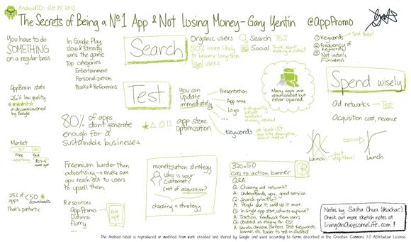 20121025 - AndroidTO 4 - The Secrets of Being a N01 App and Not Losing Money – Gary Yentin