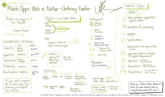 20121025 - AndroidTO 5 - Mobile Apps Web vs Native – Anthony Kanfer