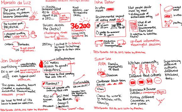 20121026 - TEDxToronto - 2 - Marcelo da Luz, Isha Datar, Jon Dwyer, Susur Lee