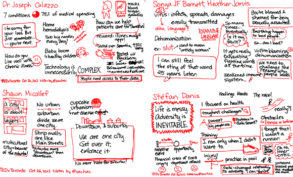 20121026 - TEDxToronto - 3 - Dr Joseph Calazzo, Sonya JF Barnett and Heather Jarvis, Shawn Micallef, Stefan Danis