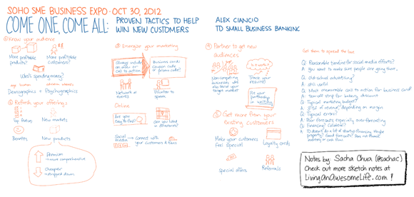 20121030 SME2012 - Come One, Come All - Proven Tactics to Help Win New Customers - Alex Ciancio