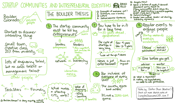 20121030 Startup Communities and Entrepreneurial Ecosystems - Brad Feld