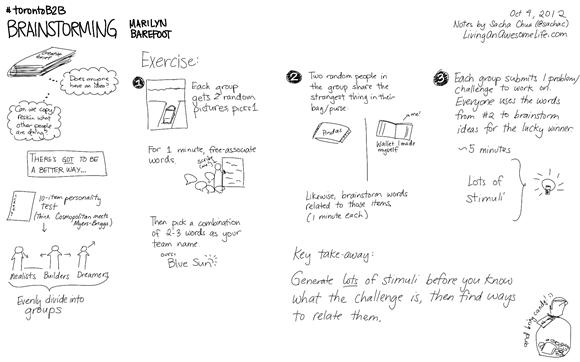 torontoB2B 20121004 Brainstorming - Marilyn Barefoot