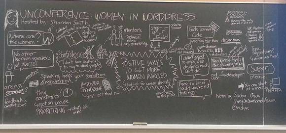 20121103 wordcamp toronto unconference women in wordpress