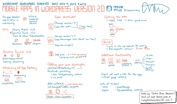 20121104 WordCamp Toronto Developers - Mobile Apps in WordPress Version 2.0 - Trevor Mills