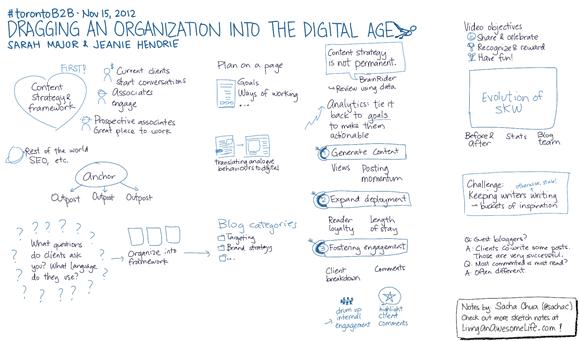 20121115 TorontoB2B Dragging an Organization into the Digital Age - Sarah Major and Jeanie Hendrie