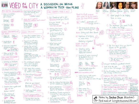 20121119 Girl Geeks Toronto - Vexed in the city