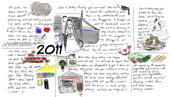 2011-review.png