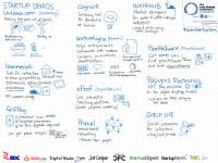 20121203 Lean Startup Day startup demos