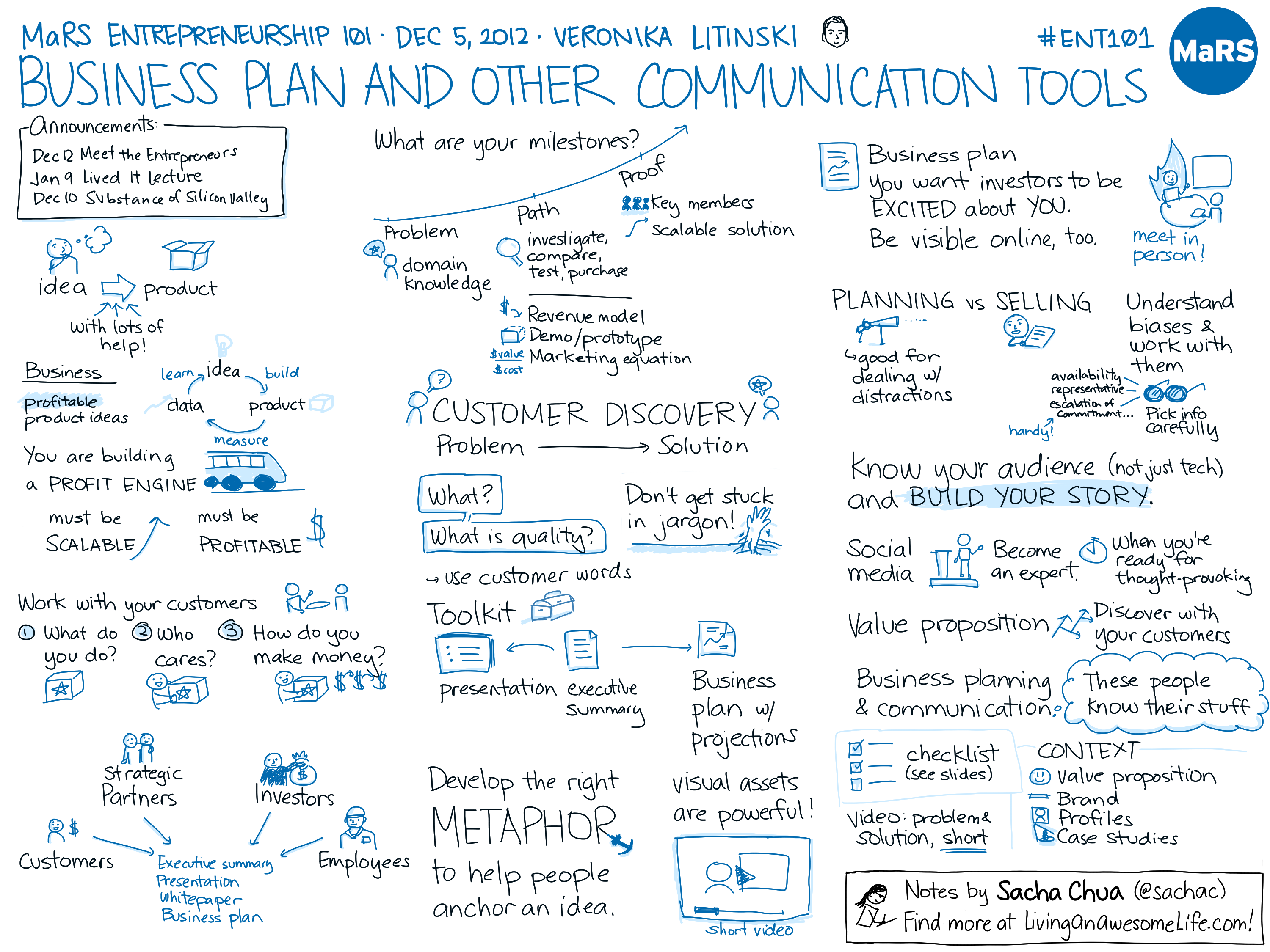 Sketchnotes: ENT101 Business Plan and Other Communication