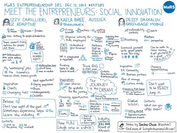 20121212 ENT101 Meet the Enterpreneurs - Social Innovation - Izzy Camillieri, IZ Adaptive - Kaela Bree, AussieX - Dessy Daskalav, Greengage Mobile