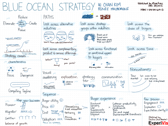 20121228-Book-Blue-Ocean-Strategy.png