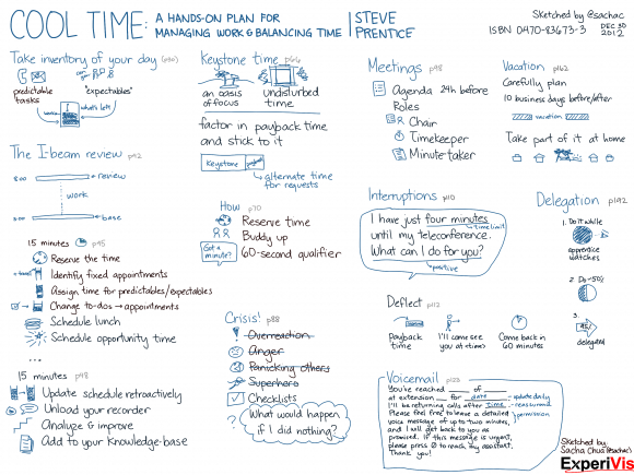 20121230-Cool-Time-A-Hands-on-Plan-for-Managing-Work-and-Balancing-Time-Steve-Prentice.png