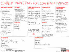 20130101 lean canvasses - content marketing for conferences and events
