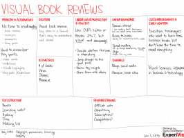 20130101 lean canvasses - visual book reviews