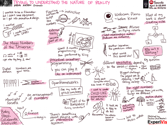 20130423 FITC Toronto 2013 - 07 - Trying to Understand the Nature of Reality