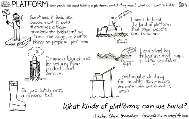 Visual metaphor - Platform