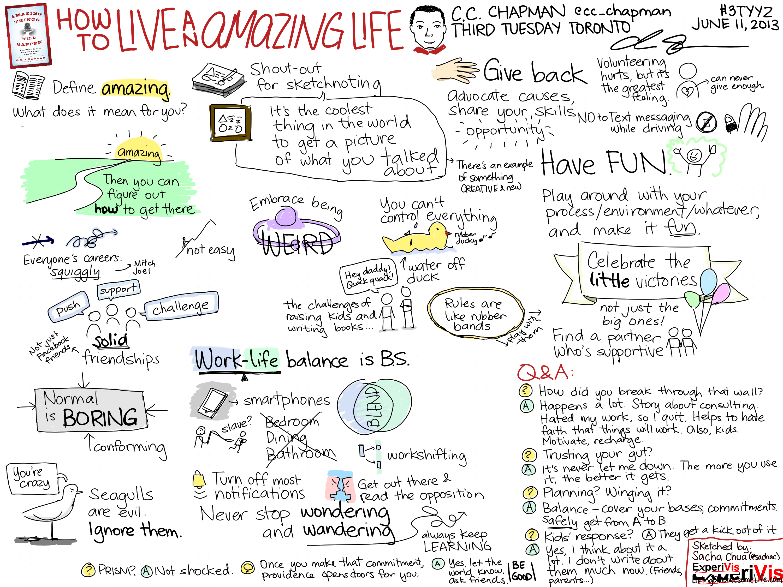 20170611 How To Live An Amazing Life C Chapman Third Tuesday Toronto