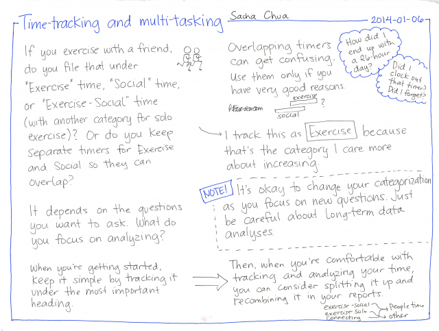2014-01-06 Time-tracking and multi-tasking