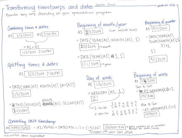 2014-01-06 Transforming timestamps and dates