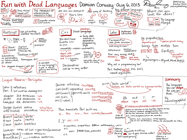 20130806 Fun with Dead Languages - Damian Conway